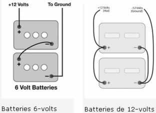 batteries 6 volts et chargeur 12 volts vrcamping le site 1 au canada sur le monde du. Black Bedroom Furniture Sets. Home Design Ideas